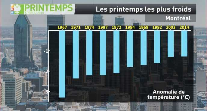Printemps_froid